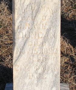 Lulu May Duncan