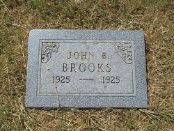 John Bartley Brooks