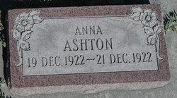 Anna Ashton