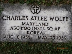 Charles Atlee Wolfe