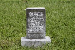 Herbert Davis