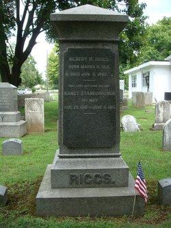 Albert Rose Riggs
