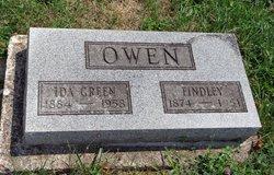 Findley Edward Owen
