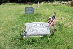 William F. Apgar