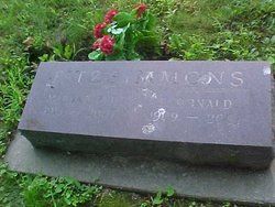 Margaret H <i>Harris</i> Fitzsimmons