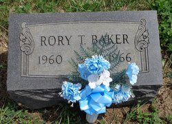 Rory T Baker