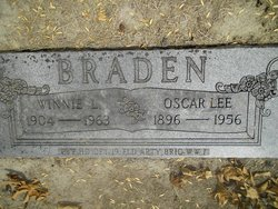 Oscar Lee Braden