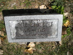 Arlie Crockett