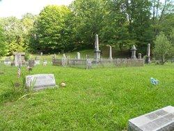 Brandt Cemetery