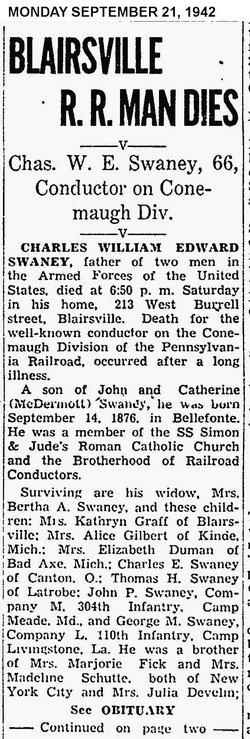 Charles William Edward Swaney