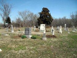 Boulware Cemetery