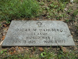 Oscar Wilhelm Tic Dahlberg