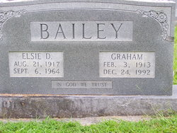 Graham J W Bailey