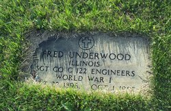 Fred Underwood