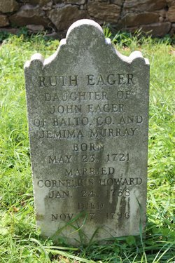 Ruth <i>Eager</i> Howard