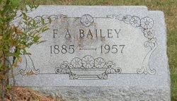 F A Bailey