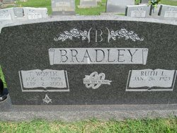 T. Worth Bradley