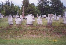 Old Evans Mills Cemetery