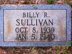 Billy R. Sullivan