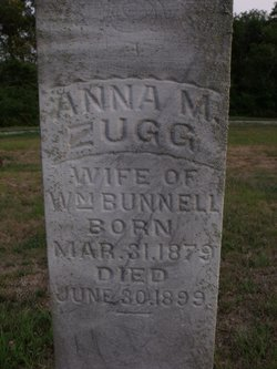Anna M. <i>Zugg</i> Bunnell