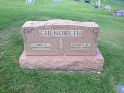 Nora P. <i>McClung</i> Chenoweth