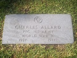 Charles Allard