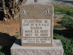 Florence M. Baker