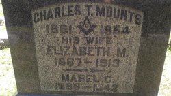 Charles Troyer Mounts