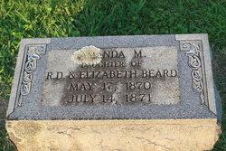 Amanda M Beard