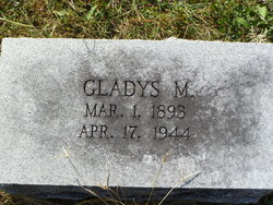 Gladys M. Albee
