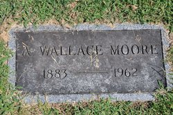 A. Wallace Moore