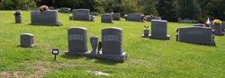 Nazareth Adventist Church Cemetery