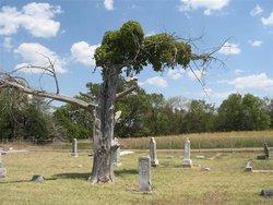 Labette Cemetery