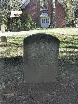 William H. Ashley