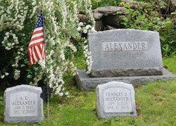 A K Alexander
