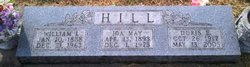 William Isaac Hill