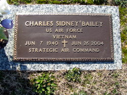 Charles Sidney Bailey