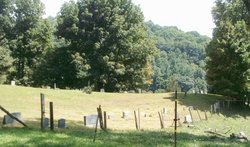 Richard Arnold Cemetery
