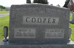 Mary H Cooper