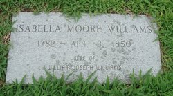 Isabella <i>Moore</i> Williams