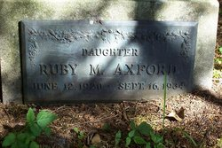 Ruby May Axford