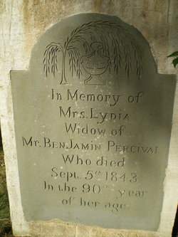 Lydia <i>Goodspeed</i> Percival