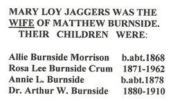 Mary Loy <i>Jaggers</i> Burnside