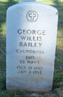 George Willis Bailey