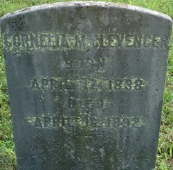 Cornelia M. <i>Haines</i> Clevenger
