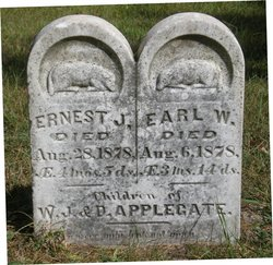 Earl W. Applegate