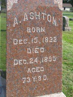 Ambrose Ashton