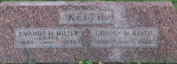 Gouley M. Keith