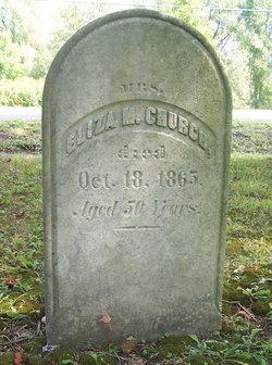 Mrs Eliza M. Church