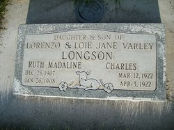 Ruth Madoline Longson